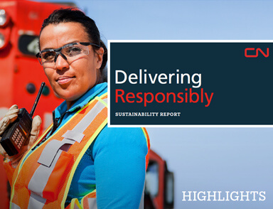 Sustainability report highlights 2014