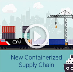 The Containerized Supply Chain